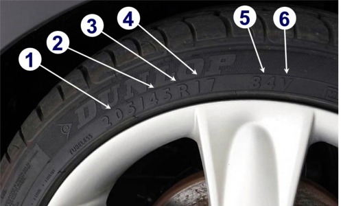 Guide to finding your tyre size from your existing tyre